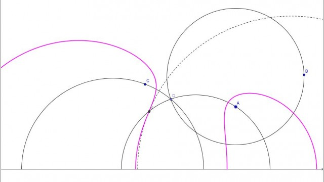 Plotting Hyperbolas and Ellipses in Hyperbolic Half-Plane (by Bradley Powers)